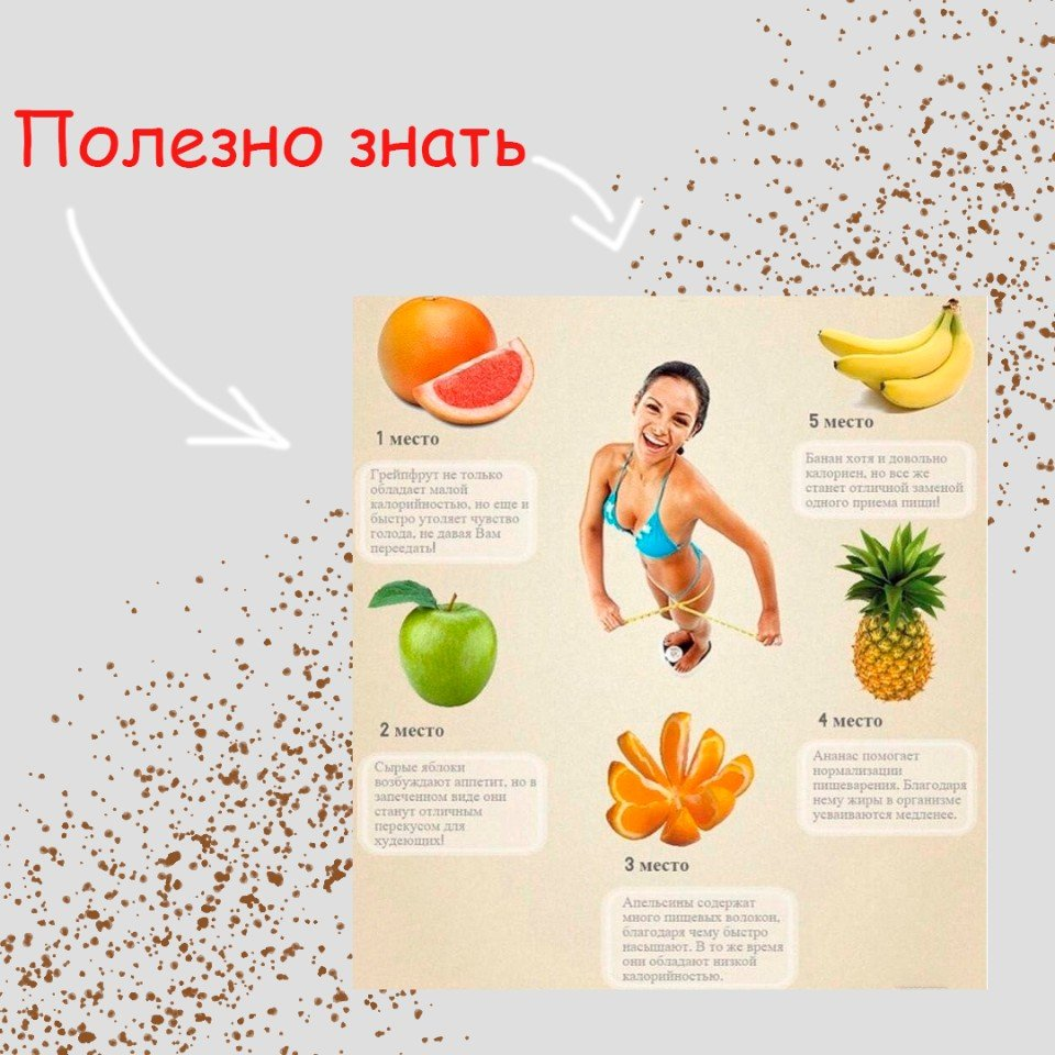 Какие Фрукты Дают Похудеть. Кушаем фрукты для похудения