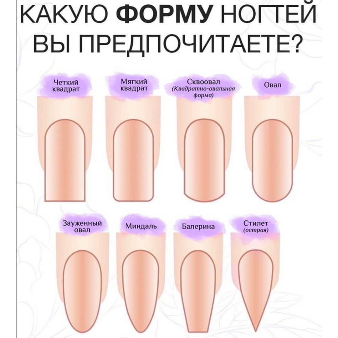Какие формы ногтей бывают в маникюре фото
