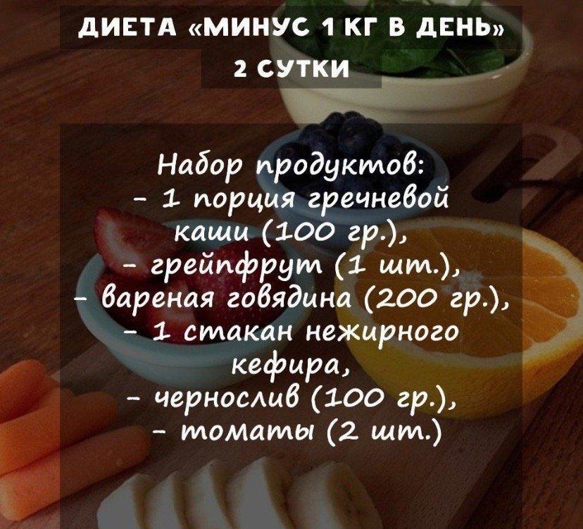 Гороховая Диета Отзывы И Результаты.