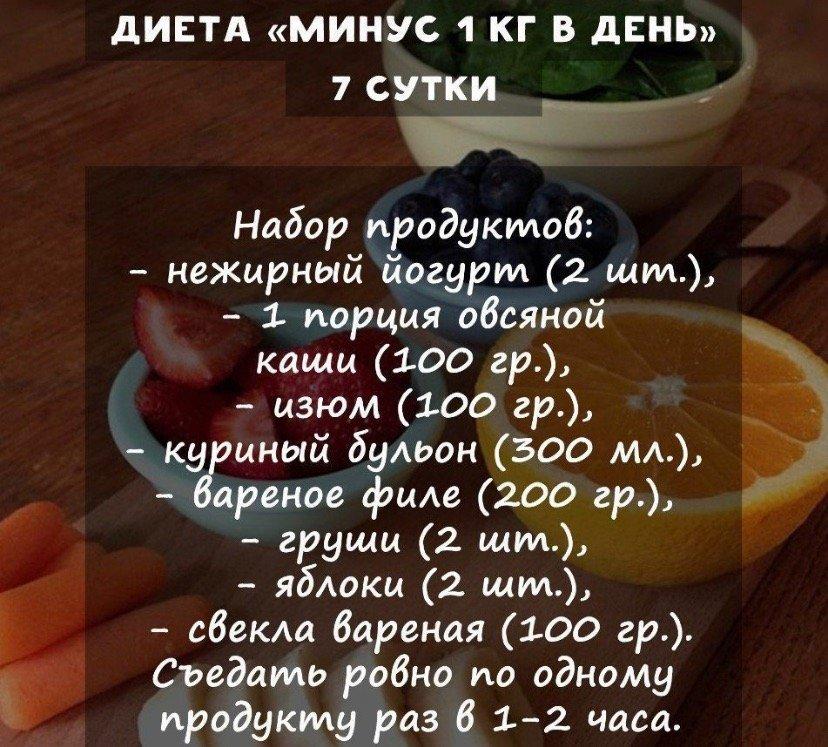 Легкая и простая диета на 7 дней