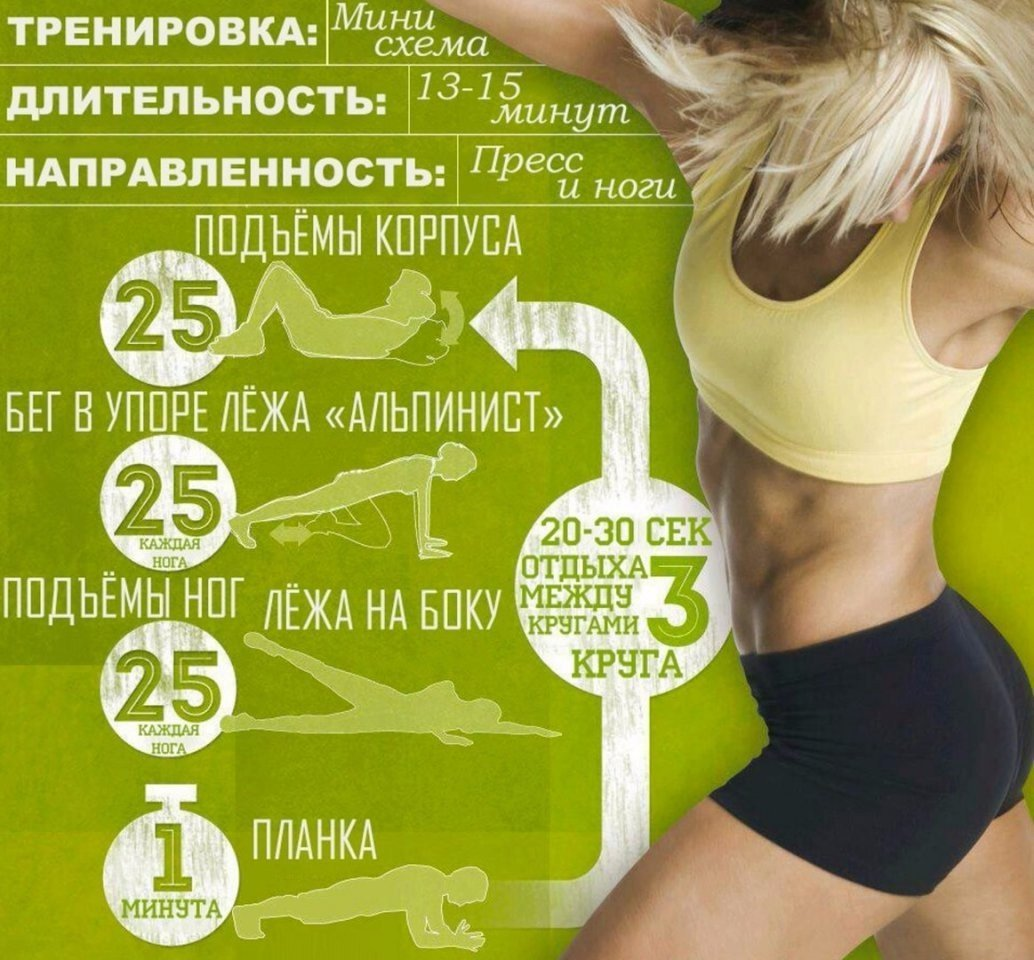 Мини Тренировки Для Похудения.