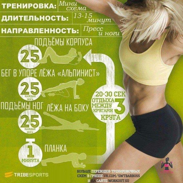Эффективный фитнес для похудения дома