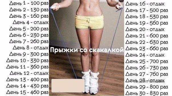 Как правильно прыгать на скакалке, чтобы похудеть