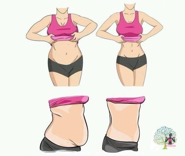Желанное тело за 2 недели! | диета | постила.