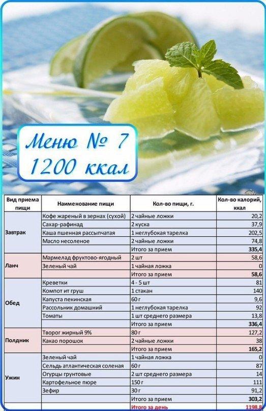 Диеты 1200 Калорий. Диета на 1200 калорий в день: меню на неделю из простых продуктов