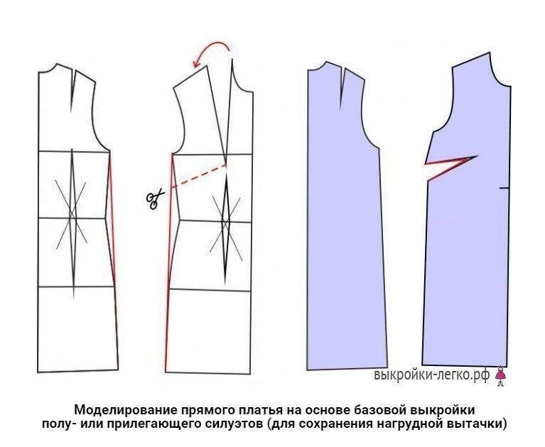 Прямое платье фото без вытачек выкройка