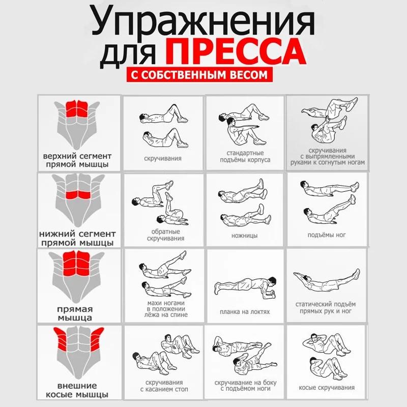 Упражнения для пресса описание и картинки