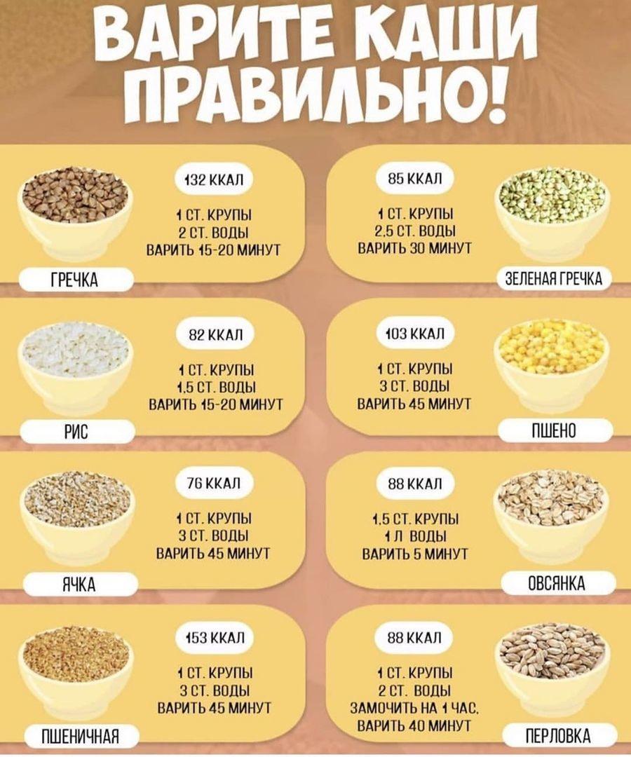 Диеты на супах и кашах для похудения