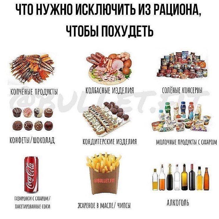 Какие продукты надо исключить чтобы похудели ноги