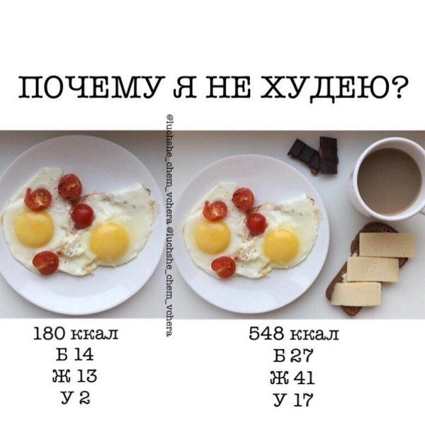 Причины похудеть список
