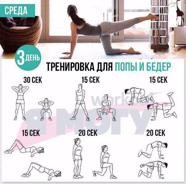Жесткие Тренировки Для Всего Тела Для Похудения. Упражнения для похудения для женщин в домашних условиях. Комплекс тренировки для всего тела