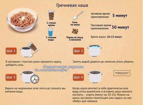 Гречневая диета рецепт приготовления пропорции