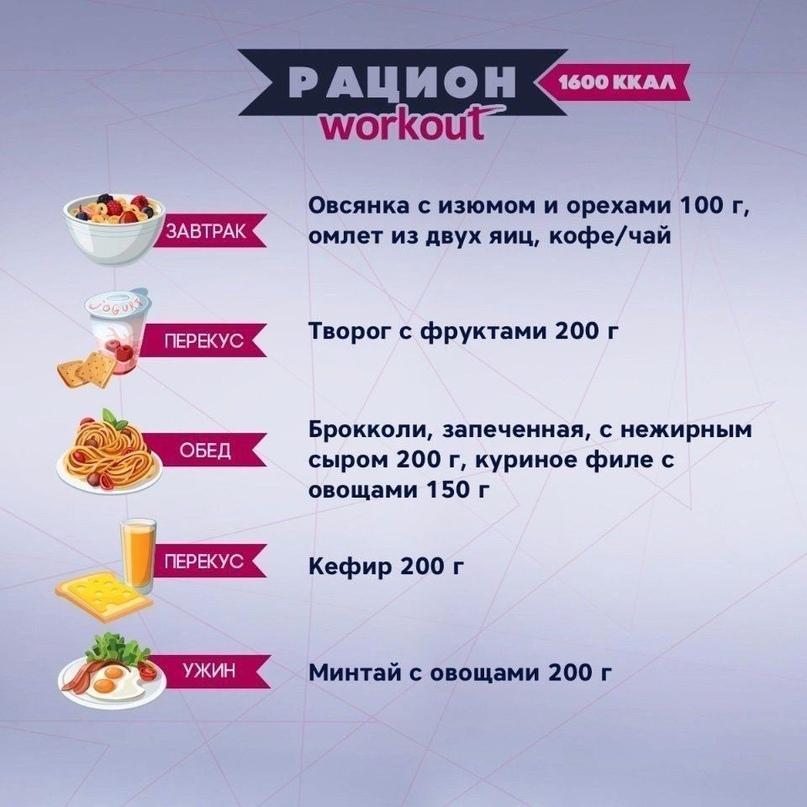 Сбалансированные диеты от диетологов