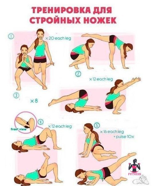 Как надо делать упражнения чтобы похудеть