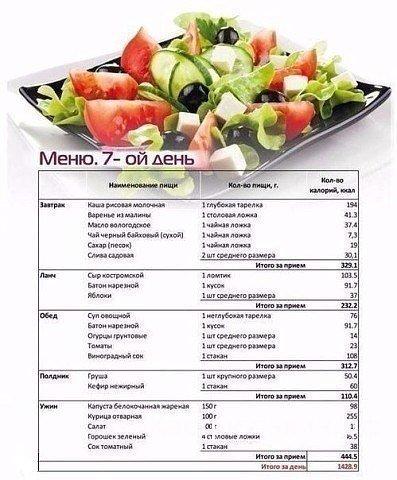 Как быстро похудеть меню питания