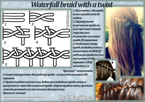 Плетение косы водопад схемы