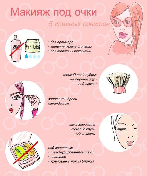 Советы девушкам по макияжу