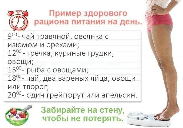 Как нужно питаться подростку чтобы похудеть