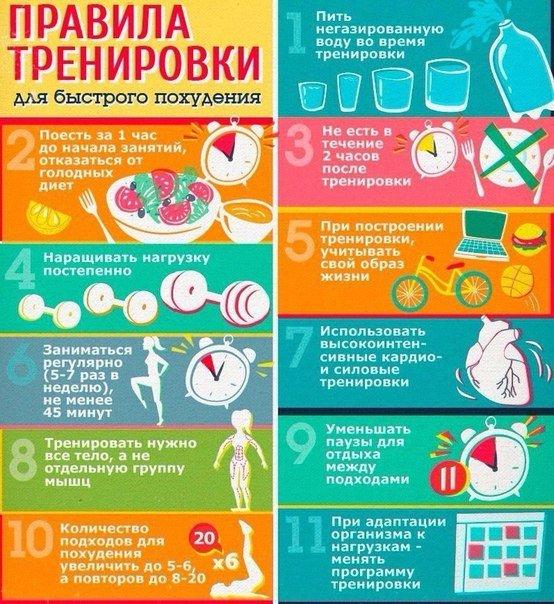 Что нужно кушать чтобы быстро похудеть